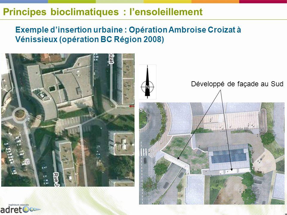 Principes bioclimatiques : lensoleillement Exemple dinsertion urbaine : Opération Ambroise Croizat à Vénissieux (opération BC Région 2008) Développé d