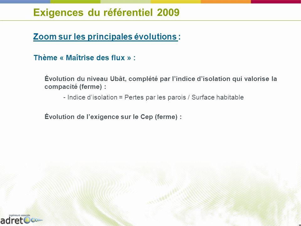 Exigences du référentiel 2009 Zoom sur les principales évolutions : Thème « Maîtrise des flux » : Évolution du niveau Ubât, complété par lindice disol