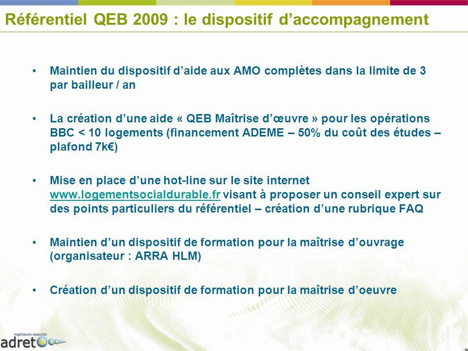 Maintien du dispositif daide aux AMO complètes dans la limite de 3 par bailleur / an La création dune aide « QEB Maîtrise dœuvre » pour les opérations