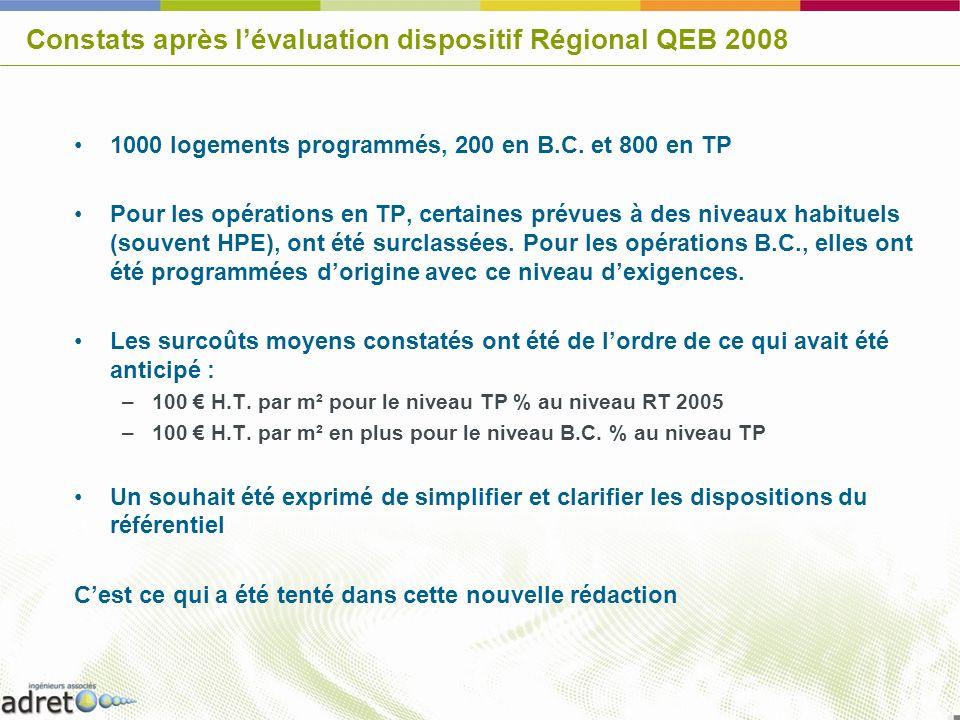 Constats après lévaluation dispositif Régional QEB 2008 1000 logements programmés, 200 en B.C. et 800 en TP Pour les opérations en TP, certaines prévu