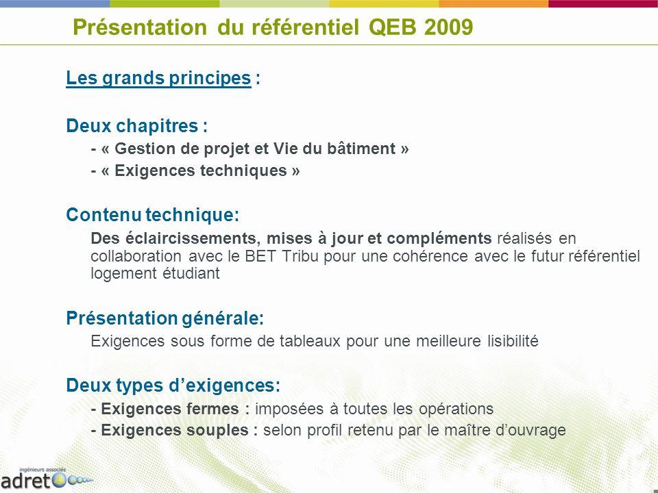 Présentation du référentiel QEB 2009 Les grands principes : Deux chapitres : - « Gestion de projet et Vie du bâtiment » - « Exigences techniques » Con