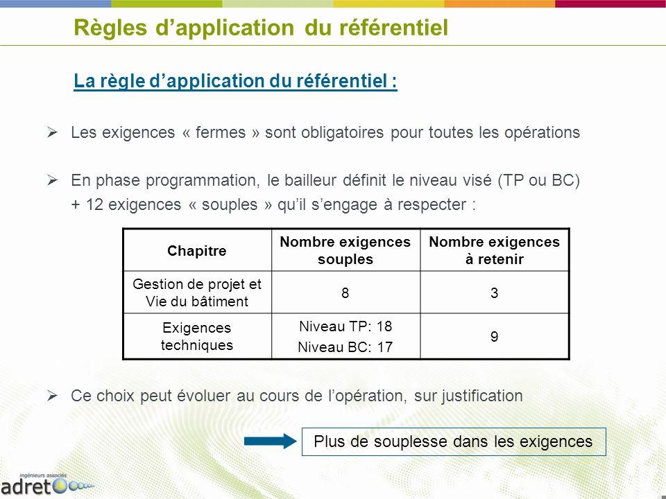Exigences du référentiel 2009 Zoom sur les principales évolutions : Thème « Gestion de projet » : Ce thème a été allégé avec en exigences souples : - lanalyse environnementale de site - le tableau de bord dopération - la production dune notice environnementale à chaque phase du projet Restent obligatoires: - Les références QEB de léquipe, - la présence dun coordonnateur QEB, - la réalisation dun programme environnemental, - la mise en évidence dune validation des projets en conception, rendu explicite par le tableau de bord ou la notice environnementale de conception à la phase du projet concernée.