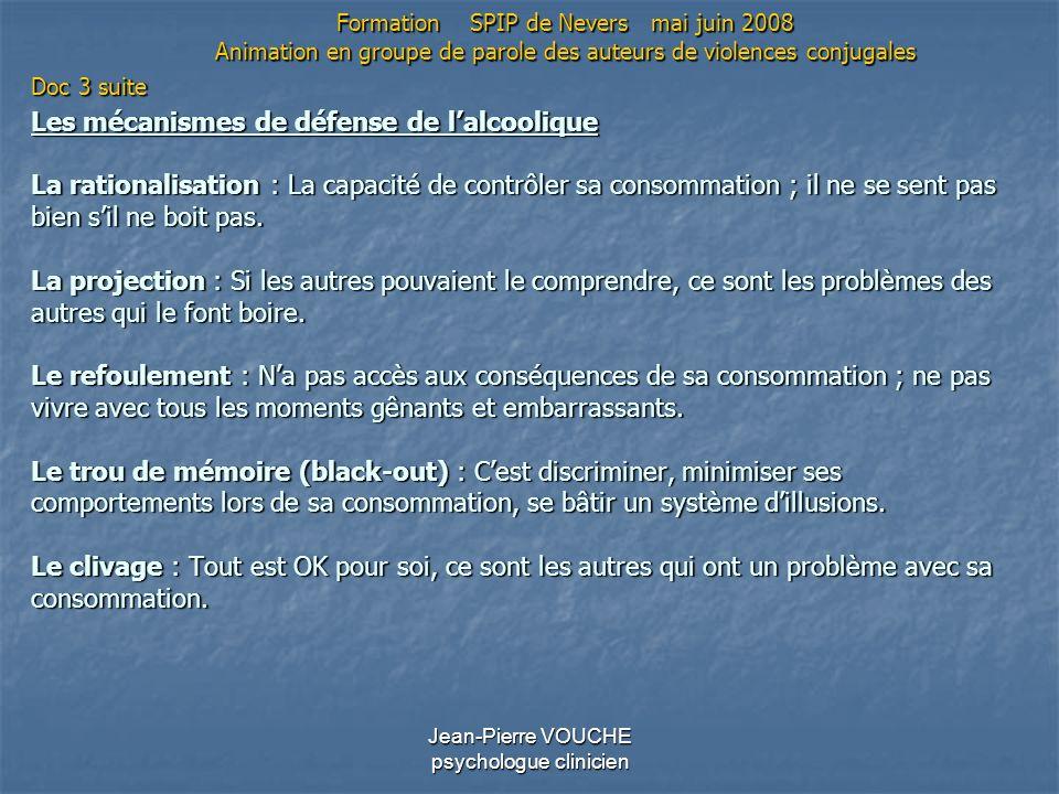 Jean-Pierre VOUCHE psychologue clinicien Les mécanismes de défense de lalcoolique La rationalisation : La capacité de contrôler sa consommation ; il n