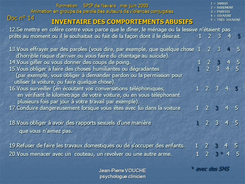Jean-Pierre VOUCHE psychologue clinicien 12.Se mettre en colère contre vous parce que le dîner, le ménage ou la lessive n'étaient pas prêts au moment