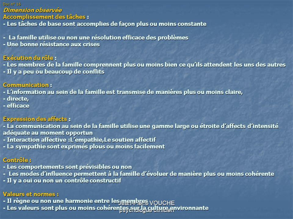 Jean-Pierre VOUCHE psychologue clinicien Doc n° 16 Dimension observée Accomplissement des tâches : - Les tâches de base sont accomplies de façon plus