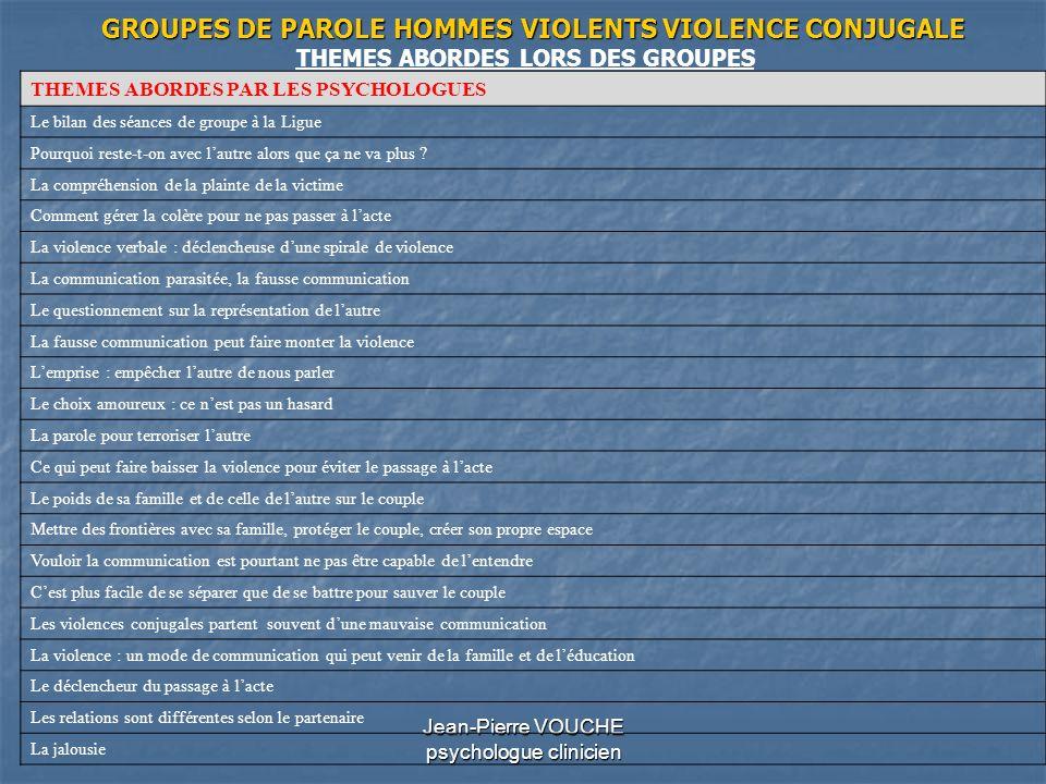 Jean-Pierre VOUCHE psychologue clinicien GROUPES DE PAROLE HOMMES VIOLENTS VIOLENCE CONJUGALE THEMES ABORDES LORS DES GROUPES THEMES ABORDES PAR LES P