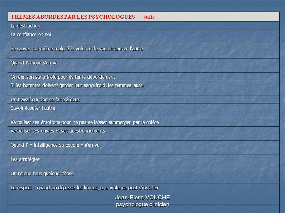 Jean-Pierre VOUCHE psychologue clinicien THEMES ABORDES PAR LES PSYCHOLOGUES suite La destruction La confiance en soi Se sauver soi-même malgré la vol