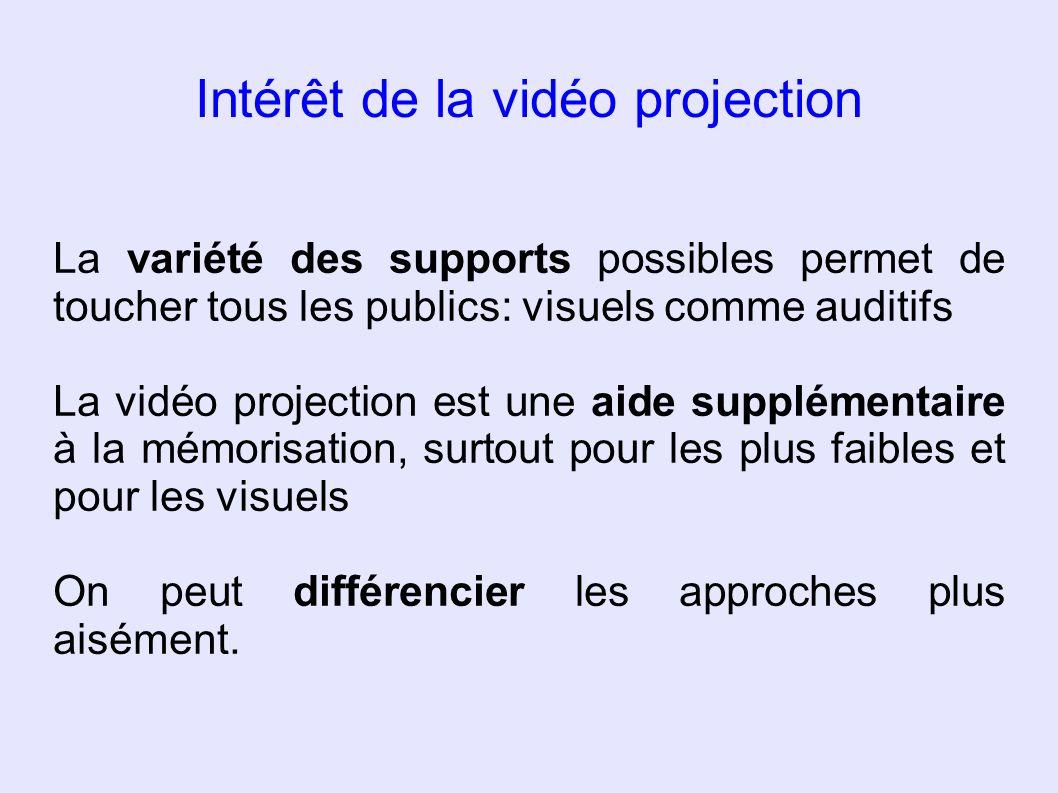 Intérêt de la vidéo projection La variété des supports possibles permet de toucher tous les publics: visuels comme auditifs La vidéo projection est un