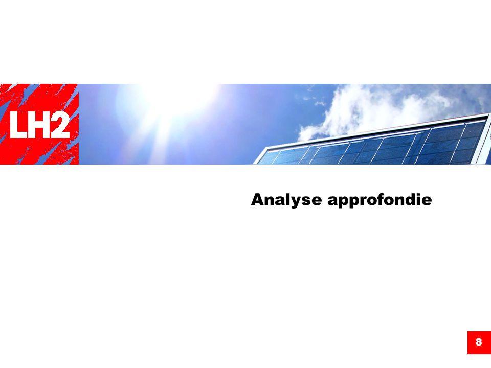 8 Analyse approfondie