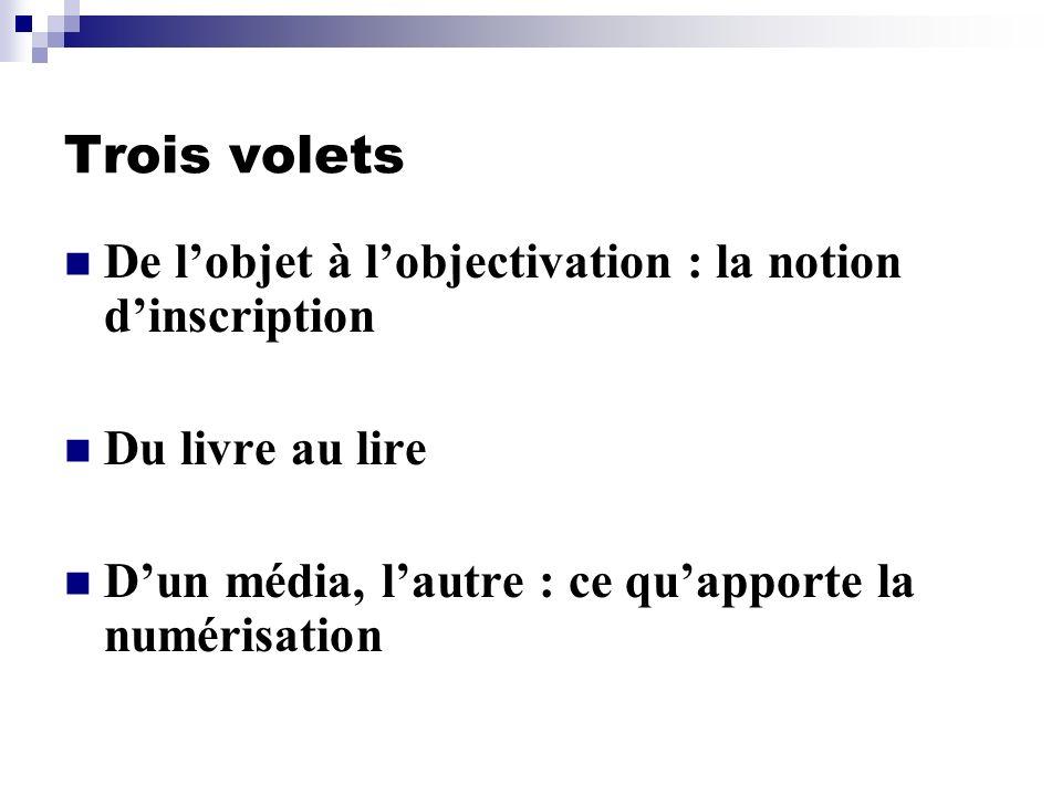 Trois volets De lobjet à lobjectivation : la notion dinscription Du livre au lire Dun média, lautre : ce quapporte la numérisation