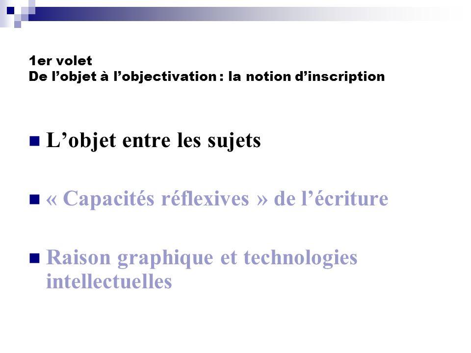 1er volet De lobjet à lobjectivation : la notion dinscription Lobjet entre les sujets « Capacités réflexives » de lécriture Raison graphique et techno