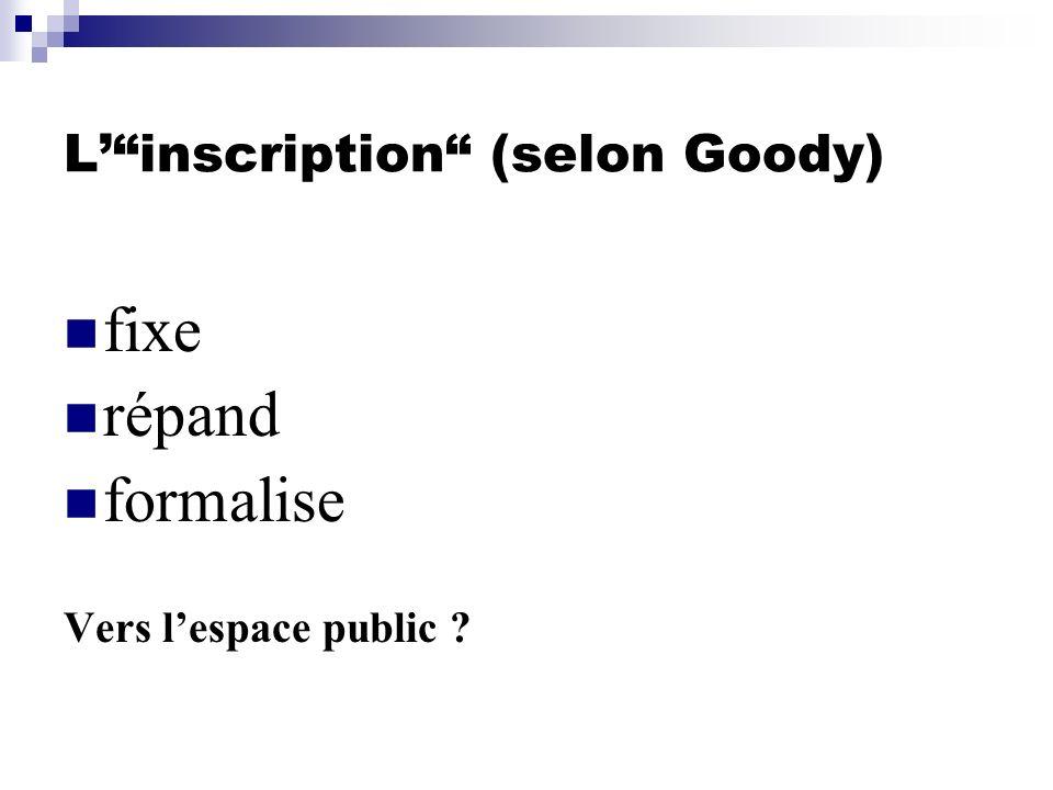 Linscription (selon Goody) fixe répand formalise Vers lespace public ?