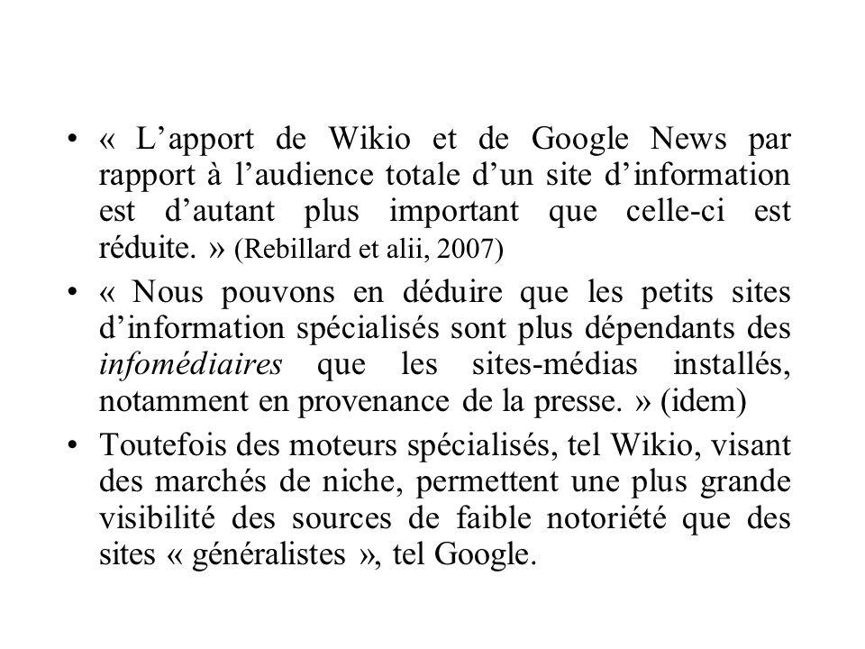 « Lapport de Wikio et de Google News par rapport à laudience totale dun site dinformation est dautant plus important que celle-ci est réduite. » (Rebi