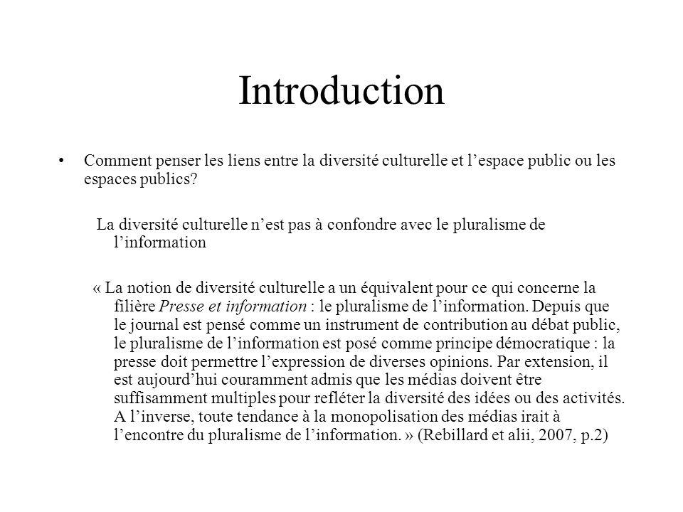 Introduction Comment penser les liens entre la diversité culturelle et lespace public ou les espaces publics.