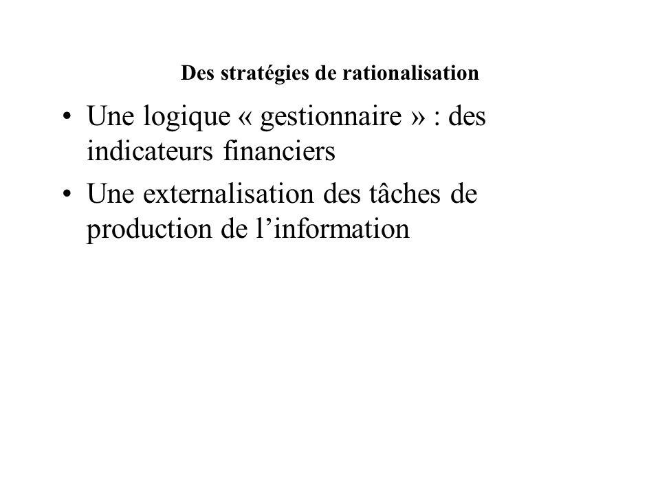 Des stratégies de rationalisation Une logique « gestionnaire » : des indicateurs financiers Une externalisation des tâches de production de linformation