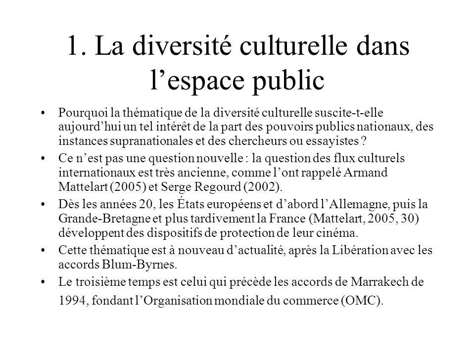 1. La diversité culturelle dans lespace public Pourquoi la thématique de la diversité culturelle suscite-t-elle aujourdhui un tel intérêt de la part d