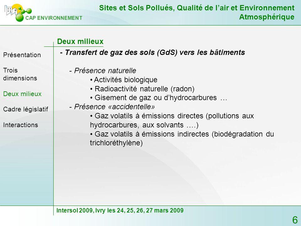 7 CAP ENVIRONNEMENT Sites et Sols Pollués, Qualité de lair et Environnement Atmosphérique Intersol 2009, Ivry les 24, 25, 26, 27 mars 2009 Deux milieux Milieu extérieur : Pollution Atmosphérique (PA) - Emissions naturelles : volcan ; radioactivité ; pollens … - Impacts industriels, routiers ou urbains (lhabitat) - Emissions électromagnétiques (téléphonie mobile, WiFi, DECT, Lignes à Hautes tensions, Radars …) - Odeurs Trois dimensions Présentation Deux milieux Cadre législatif Interactions