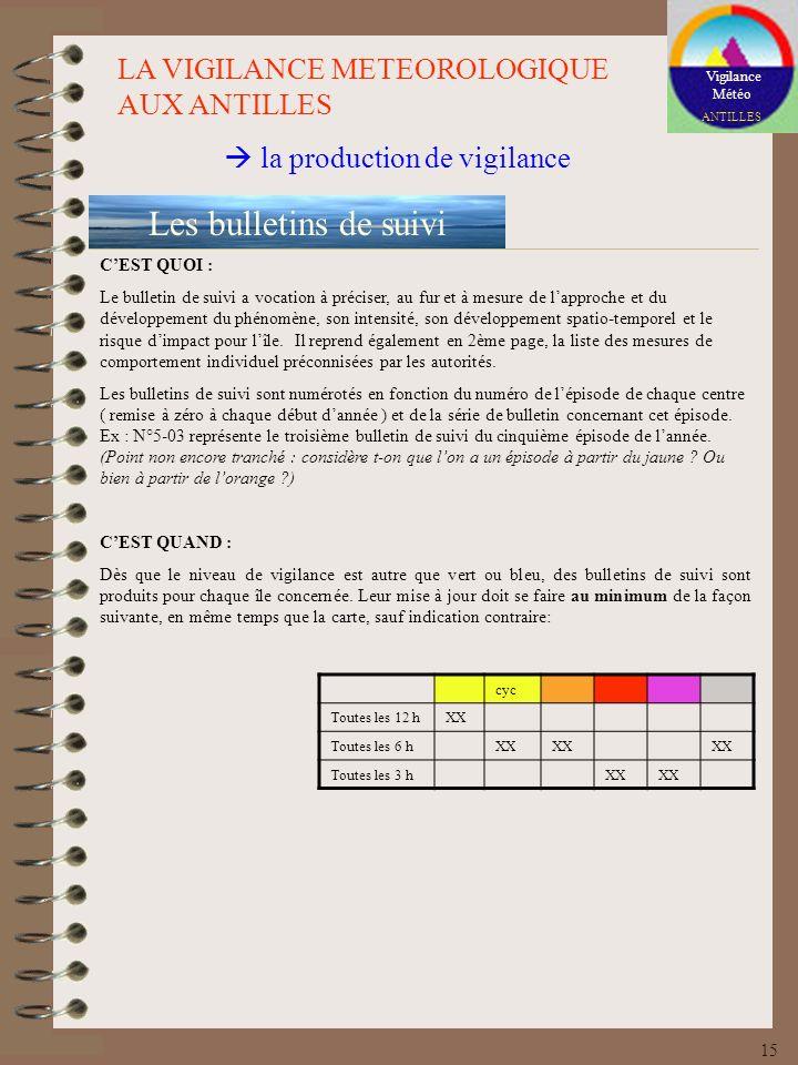 Vigilance Météo ANTILLES LA VIGILANCE METEOROLOGIQUE AUX ANTILLES la production de vigilance Les bulletins de suivi CEST QUOI : Le bulletin de suivi a