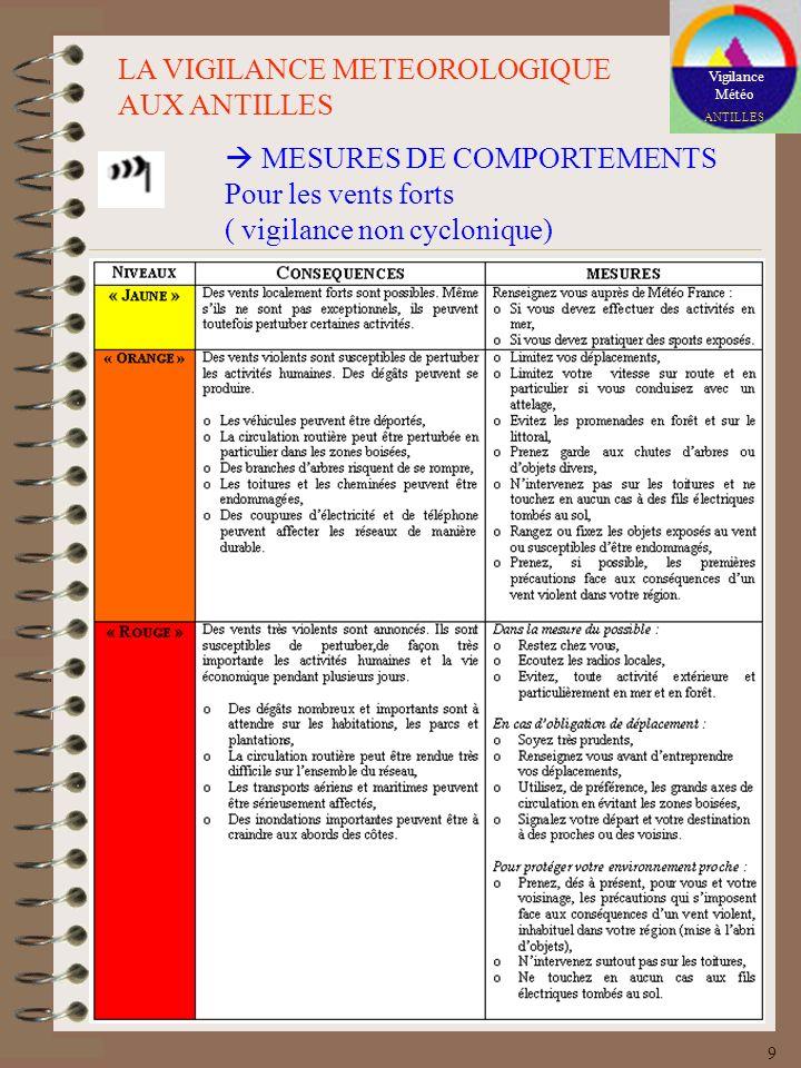 Vigilance Météo ANTILLES LA VIGILANCE METEOROLOGIQUE AUX ANTILLES MESURES DE COMPORTEMENTS Pour les vents forts ( vigilance non cyclonique) 9