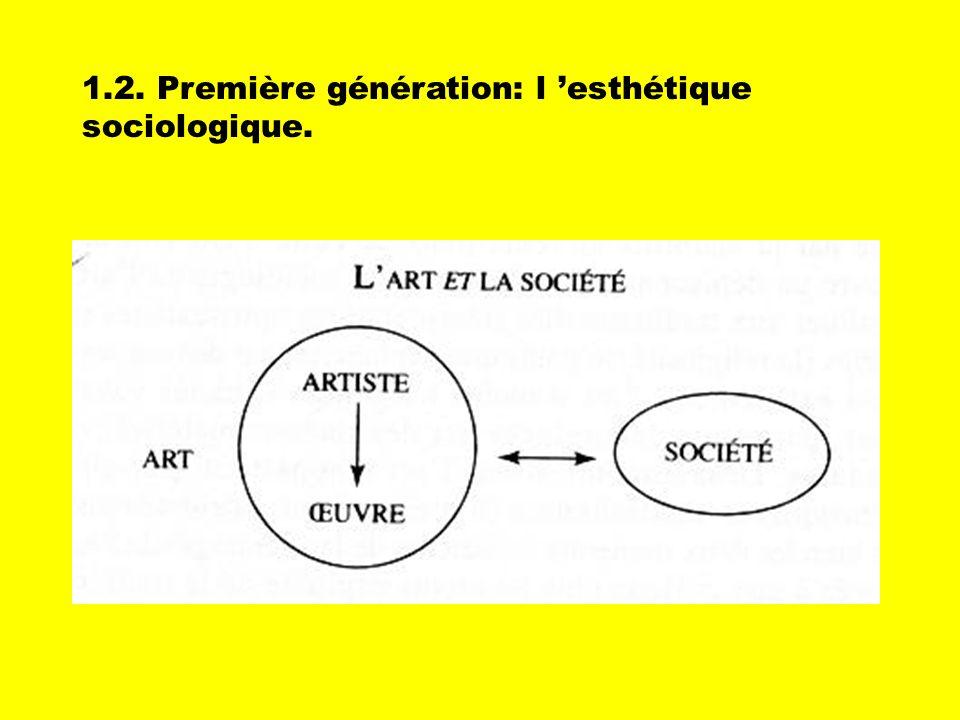 Les trois générations de l interprétation sociologique. 1. L art et la société: l esthétique sociologique. 2. L art dans la société: l histoire social