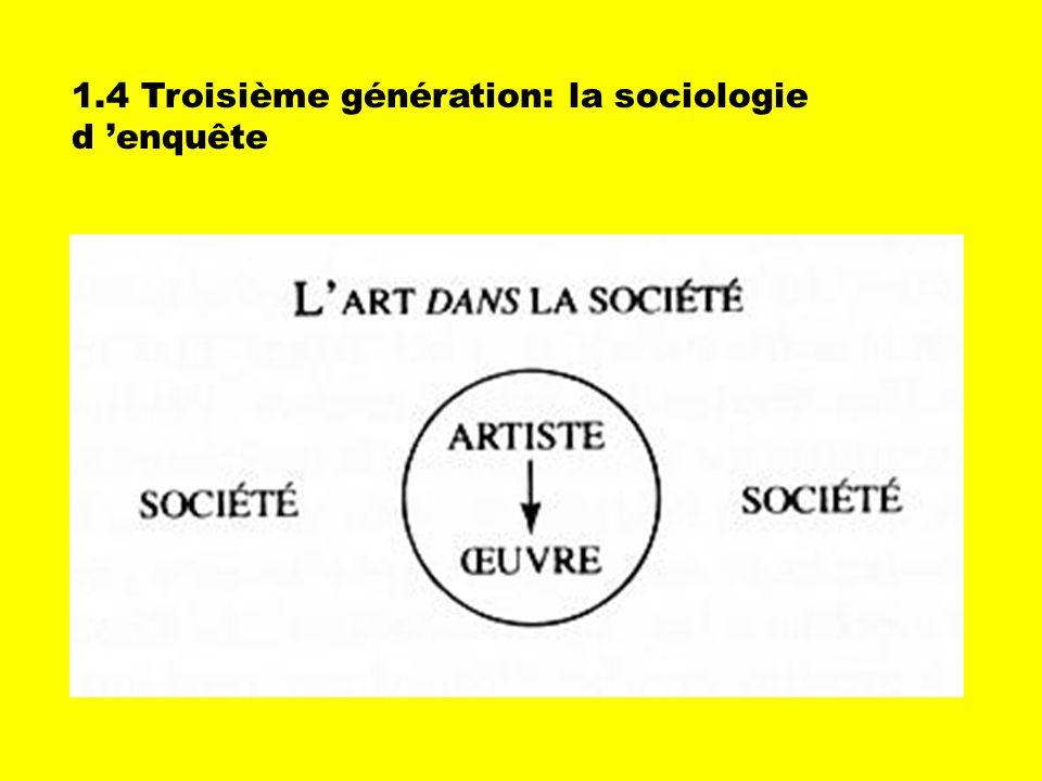 Les producteurs 1993 Nathalie Heinich « Du peintre à l artiste. Artisans et académisme à l âge classique. La mutation du statut d artiste en fonction