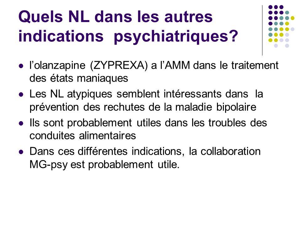 Quels NL dans les autres indications psychiatriques? lolanzapine (ZYPREXA) a lAMM dans le traitement des états maniaques Les NL atypiques semblent int
