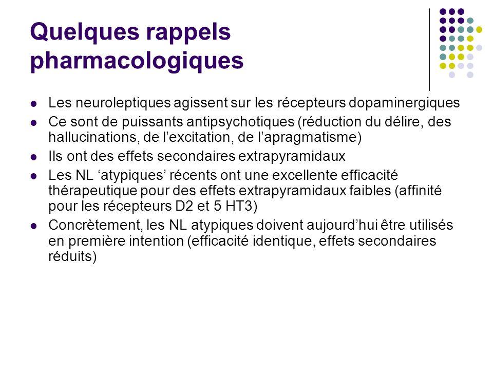 Quelques rappels pharmacologiques Les neuroleptiques agissent sur les récepteurs dopaminergiques Ce sont de puissants antipsychotiques (réduction du d