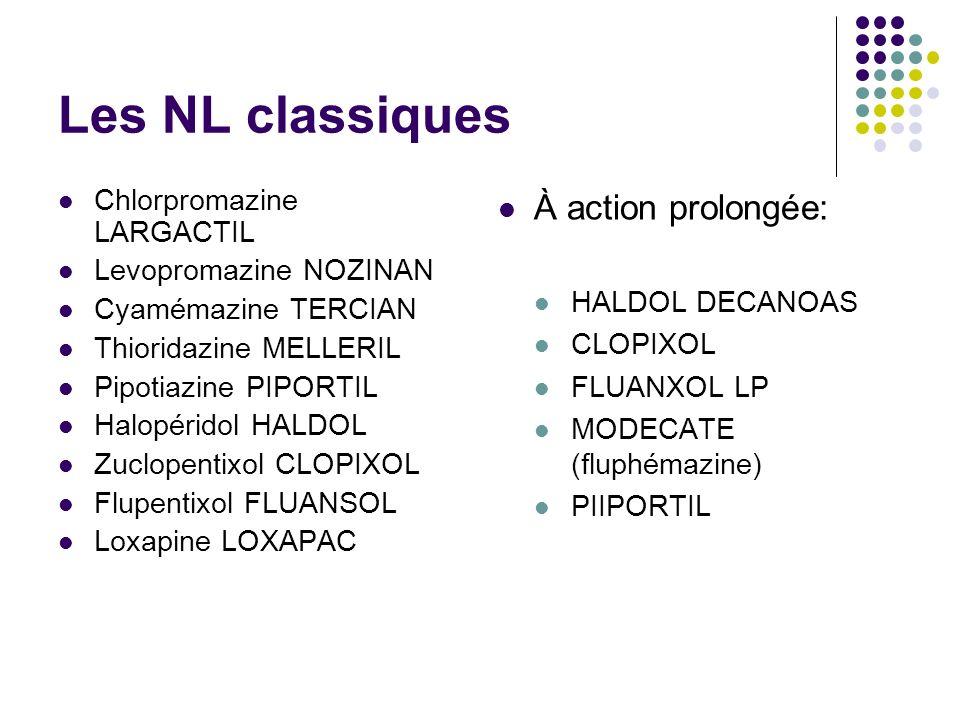 Les NL classiques Chlorpromazine LARGACTIL Levopromazine NOZINAN Cyamémazine TERCIAN Thioridazine MELLERIL Pipotiazine PIPORTIL Halopéridol HALDOL Zuc