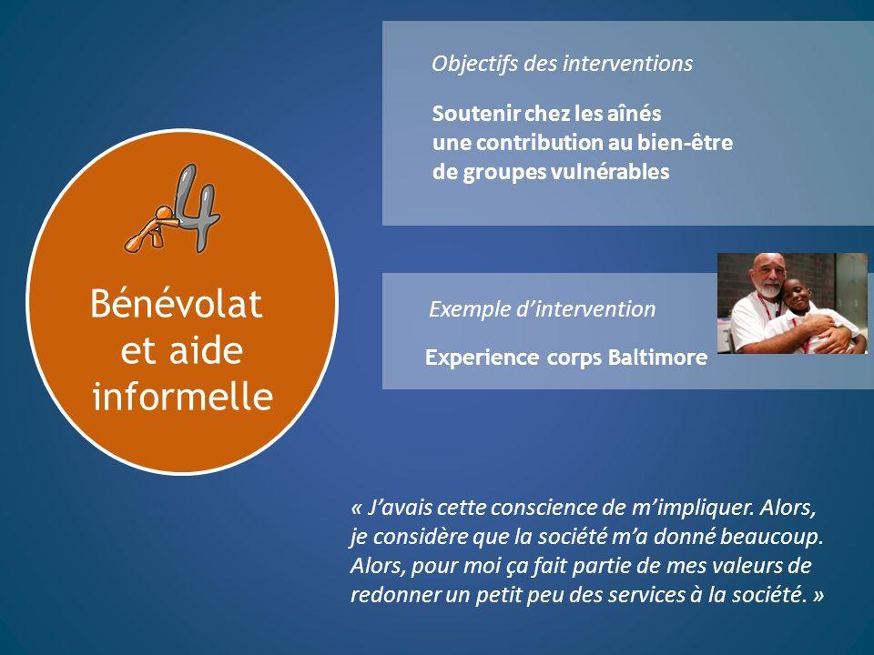 Objectifs des interventions Exemple dintervention Bénévolat et aide informelle Soutenir chez les aînés une contribution au bien-être de groupes vulnér