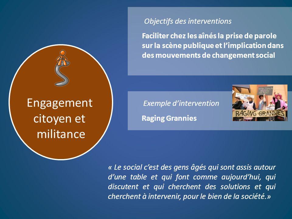 Objectifs des interventions Exemple dintervention Engagement citoyen et militance Faciliter chez les aînés la prise de parole sur la scène publique et