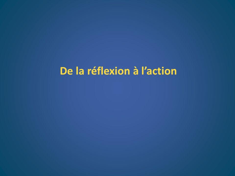 De la réflexion à laction