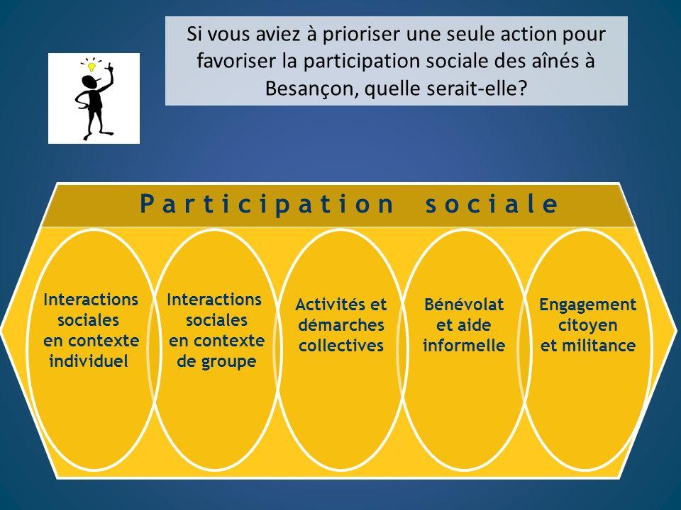 Si vous aviez à prioriser une seule action pour favoriser la participation sociale des aînés à Besançon, quelle serait-elle? P a r t i c i p a t i o n
