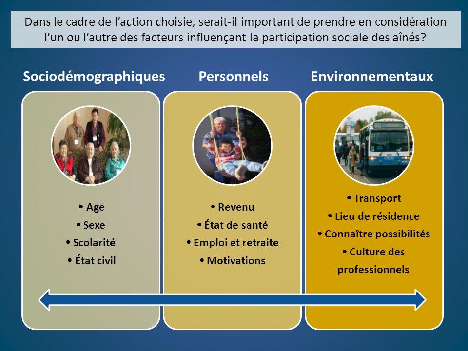 SociodémographiquesPersonnelsEnvironnementaux Age Sexe Scolarité État civil Revenu État de santé Emploi et retraite Motivations Transport Lieu de rési