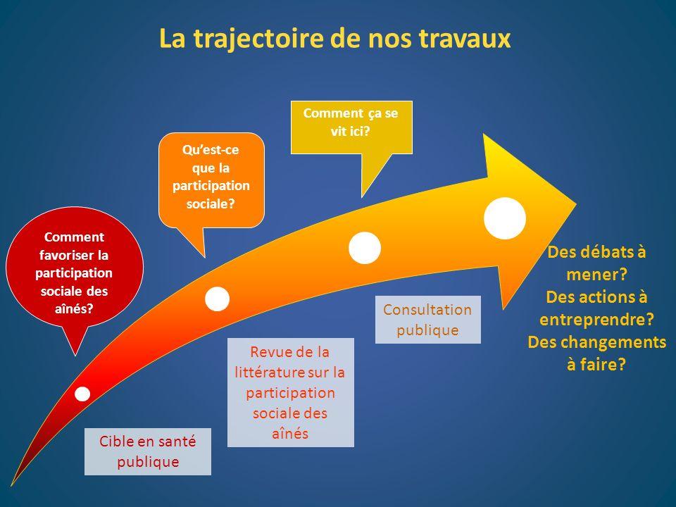 La trajectoire de nos travaux Revue de la littérature sur la participation sociale des aînés Des débats à mener? Des actions à entreprendre? Des chang