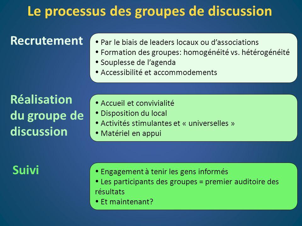 Le processus des groupes de discussion Recrutement Par le biais de leaders locaux ou dassociations Formation des groupes: homogénéité vs. hétérogénéit