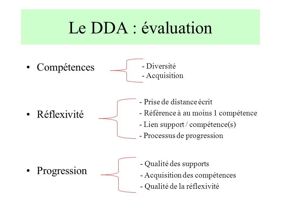 Le DDA : évaluation Compétences Réflexivité Progression - Prise de distance écrit - Référence à au moins 1 compétence - Lien support / compétence(s) -