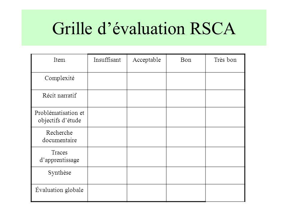 Grille dévaluation RSCA ItemInsuffisantAcceptableBonTrès bon Complexité Récit narratif Problématisation et objectifs détude Recherche documentaire Tra