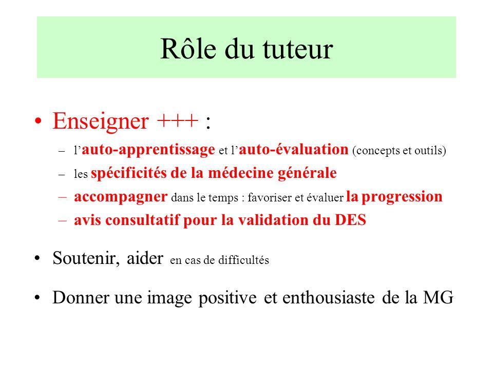 Rôle du tuteur Enseigner +++ : –l auto-apprentissage et l auto-évaluation (concepts et outils) –les spécificités de la médecine générale –accompagner