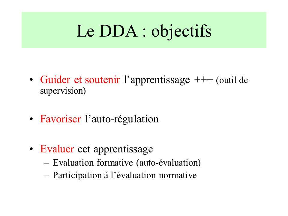 Le DDA : objectifs Guider et soutenir lapprentissage +++ (outil de supervision) Favoriser lauto-régulation Evaluer cet apprentissage –Evaluation forma