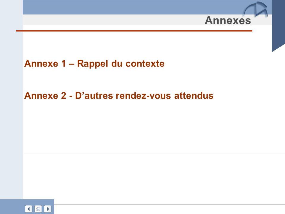 Annexes Annexe 1 – Rappel du contexte Annexe 2 - Dautres rendez-vous attendus