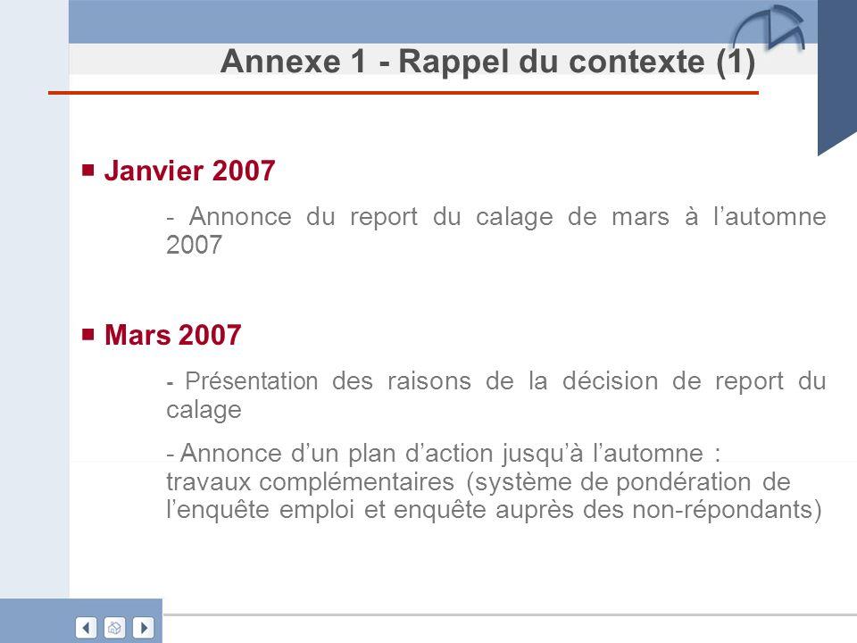 Annexe 1 - Rappel du contexte (1) Janvier 2007 - Annonce du report du calage de mars à lautomne 2007 Mars 2007 - Présentation des raisons de la décisi