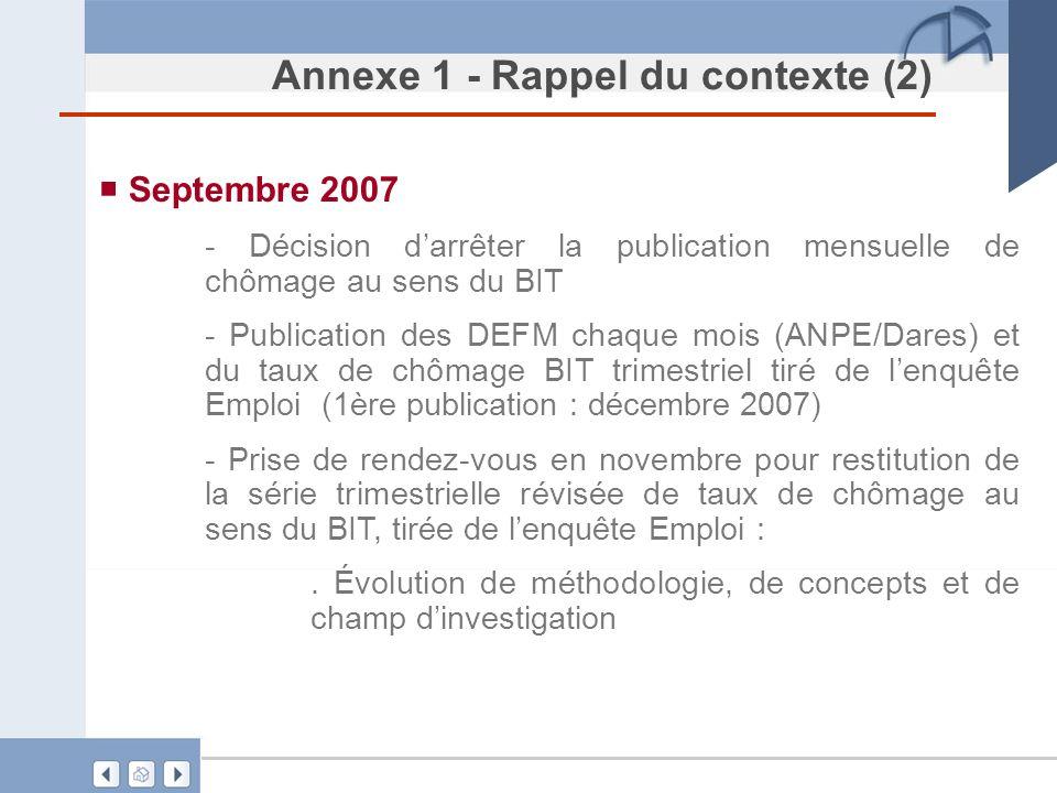 Annexe 1 - Rappel du contexte (2) Septembre 2007 - Décision darrêter la publication mensuelle de chômage au sens du BIT - Publication des DEFM chaque