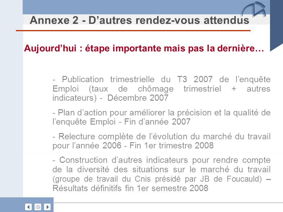 Annexe 2 - Dautres rendez-vous attendus Aujourdhui : étape importante mais pas la dernière… - Publication trimestrielle du T3 2007 de lenquête Emploi
