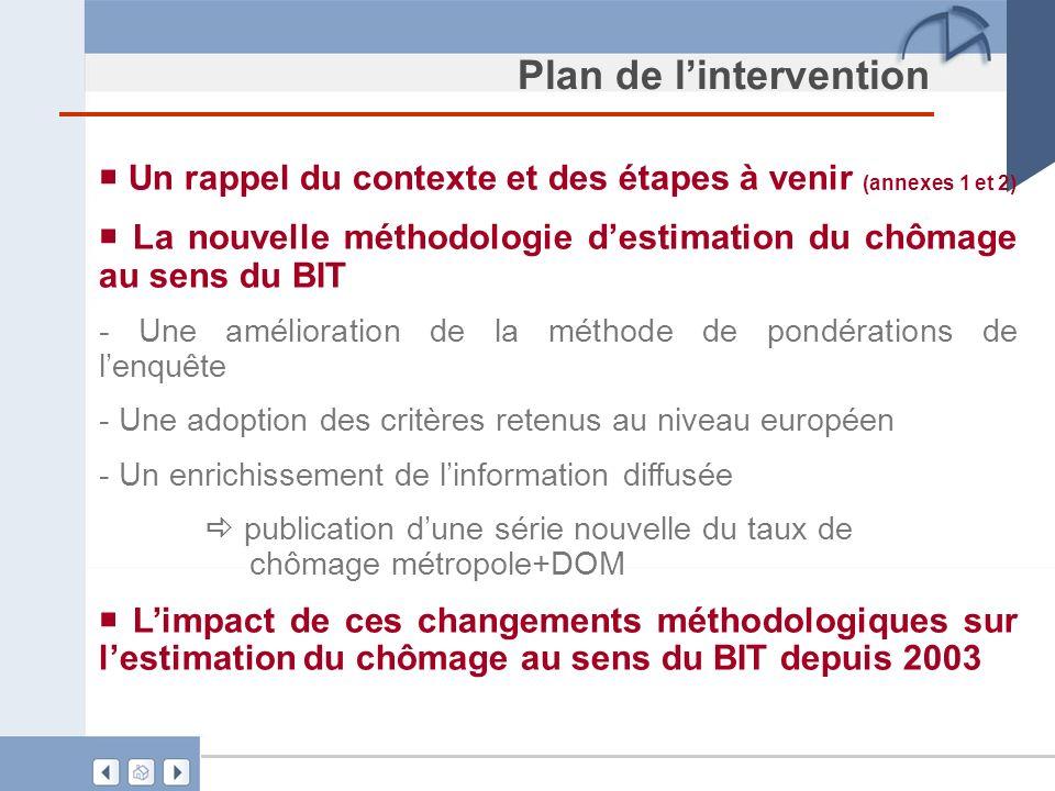 Plan de lintervention Un rappel du contexte et des étapes à venir (annexes 1 et 2) La nouvelle méthodologie destimation du chômage au sens du BIT - Un