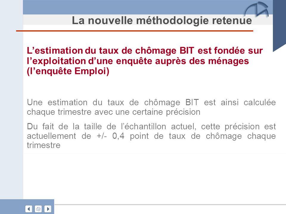 La nouvelle méthodologie retenue Lestimation du taux de chômage BIT est fondée sur lexploitation dune enquête auprès des ménages (lenquête Emploi) Une