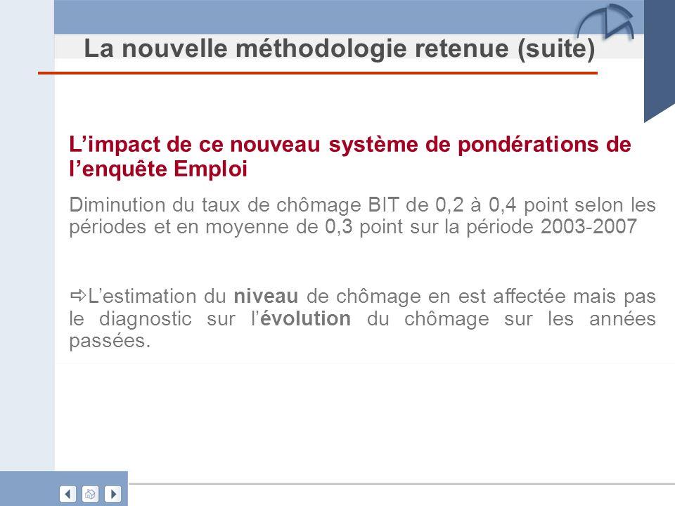 La nouvelle méthodologie retenue (suite) Limpact de ce nouveau système de pondérations de lenquête Emploi Diminution du taux de chômage BIT de 0,2 à 0