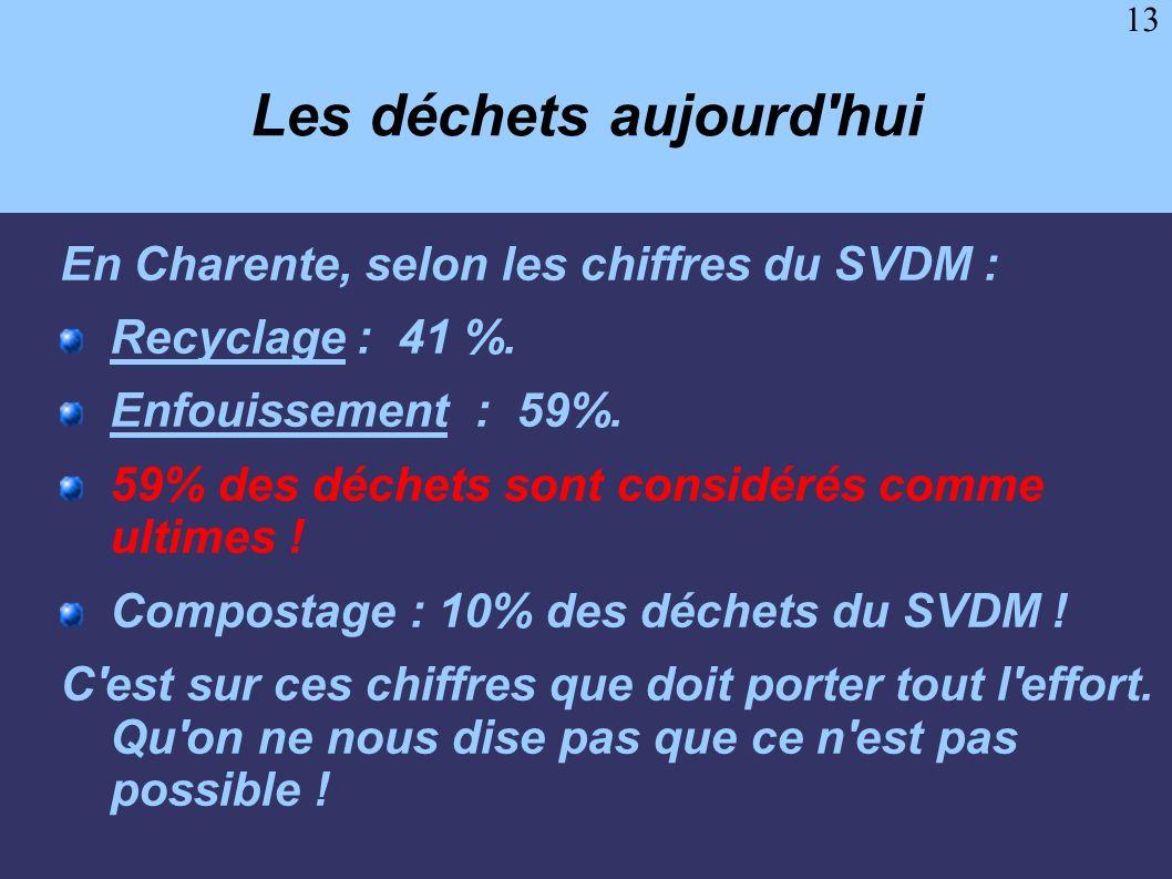13 Les déchets aujourd'hui En Charente, selon les chiffres du SVDM : Recyclage : 41 %. Enfouissement : 59%. 59% des déchets sont considérés comme ulti