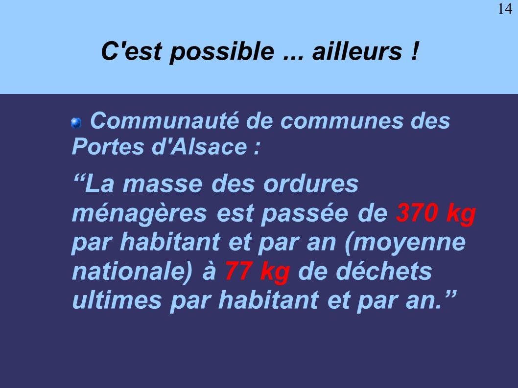 14 C'est possible... ailleurs ! Communauté de communes des Portes d'Alsace : La masse des ordures ménagères est passée de 370 kg par habitant et par a