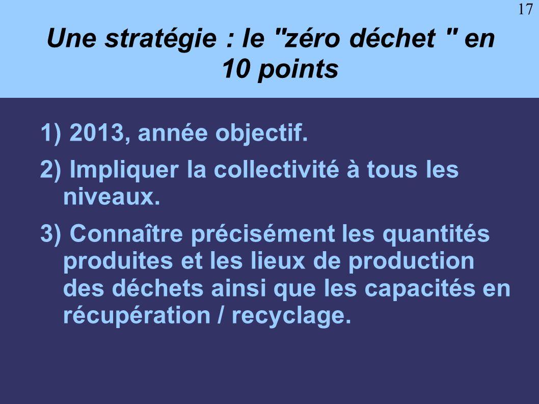 17 Une stratégie : le ''zéro déchet '' en 10 points 1) 2013, année objectif. 2) Impliquer la collectivité à tous les niveaux. 3) Connaître précisément