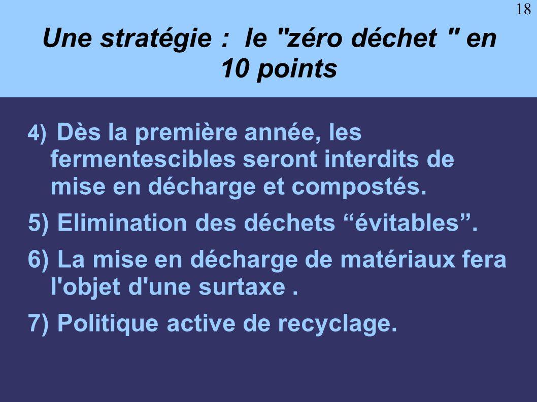 18 Une stratégie : le ''zéro déchet '' en 10 points 4) Dès la première année, les fermentescibles seront interdits de mise en décharge et compostés. 5